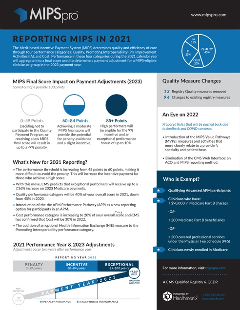 MIPS 2021 Reporting Updates